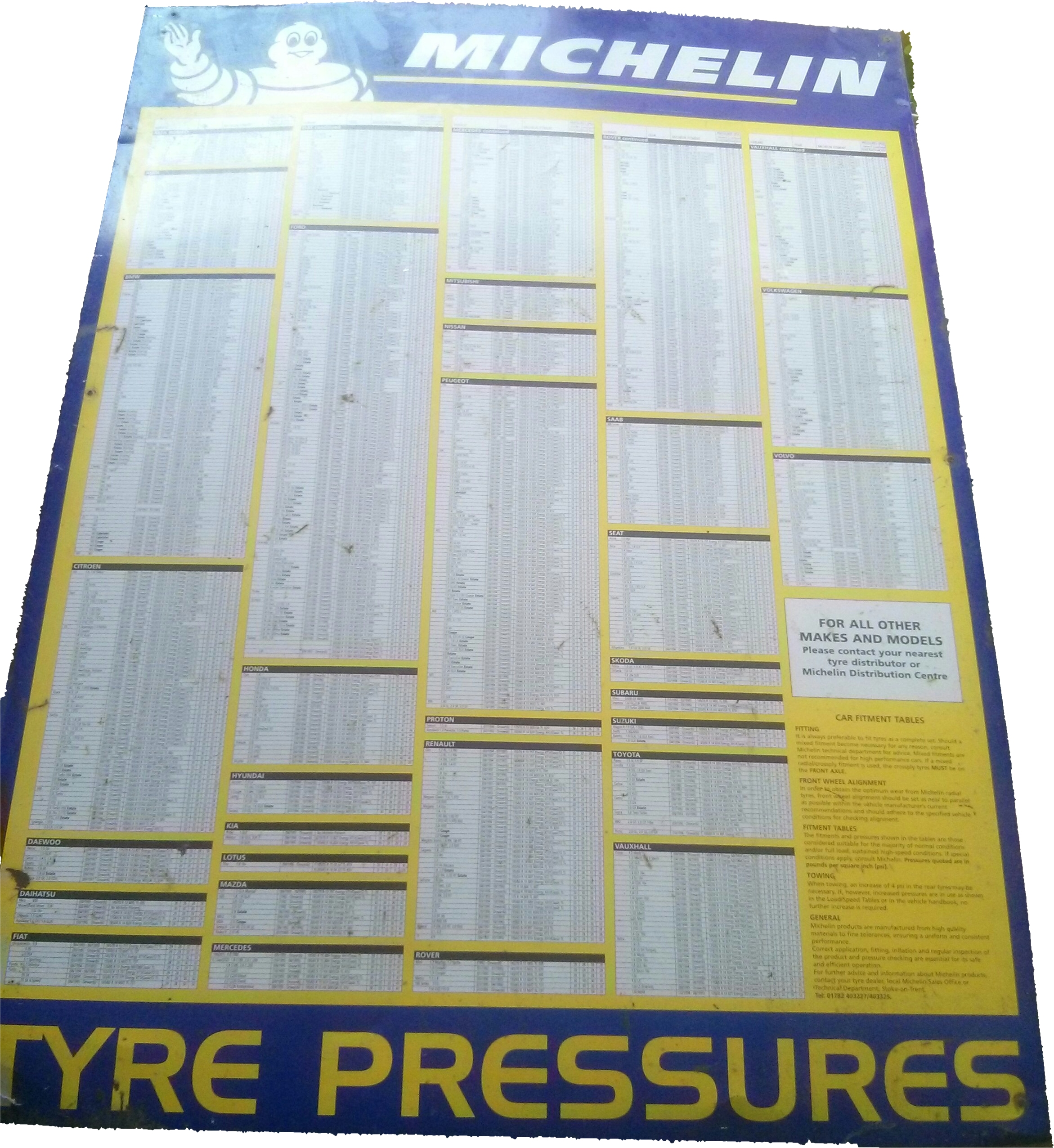 Michelin car tyre pressure chart load and inflation tables hd image of michelin tyre pressure wall sign blue hg automobilia nvjuhfo Images